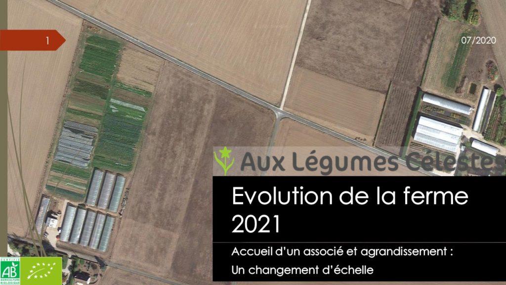 évolution de la ferme
